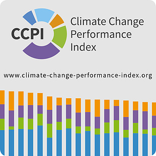 "External Link to Website ""Climate Change Performance Index"""