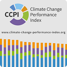 Climate Change Performance Index Website