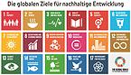 Weitblick-Bild 2/15: Sustainable Development Goals
