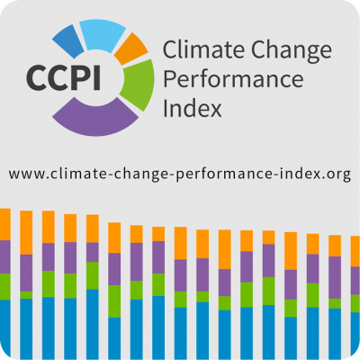 Interactive Website: Climate Change Performance Index